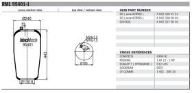 Black Tech RL95401C1 - FUELLE MERCEDES BLACKTECH 2 TOMAS